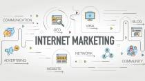 How you can use the internet marketing in your blog